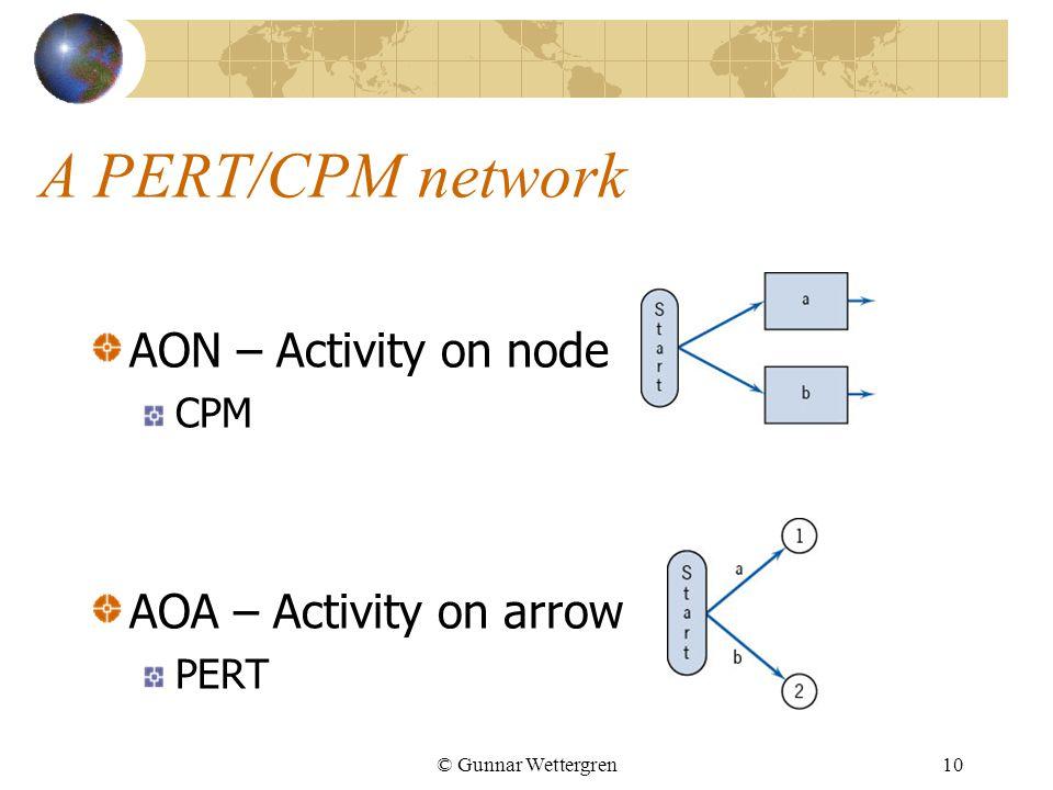 © Gunnar Wettergren10 A PERT/CPM network AON – Activity on node CPM AOA – Activity on arrow PERT