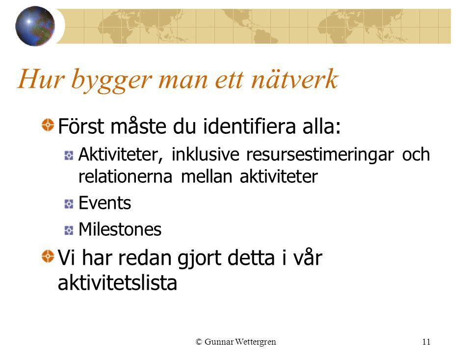 © Gunnar Wettergren11 Hur bygger man ett nätverk Först måste du identifiera alla: Aktiviteter, inklusive resursestimeringar och relationerna mellan ak