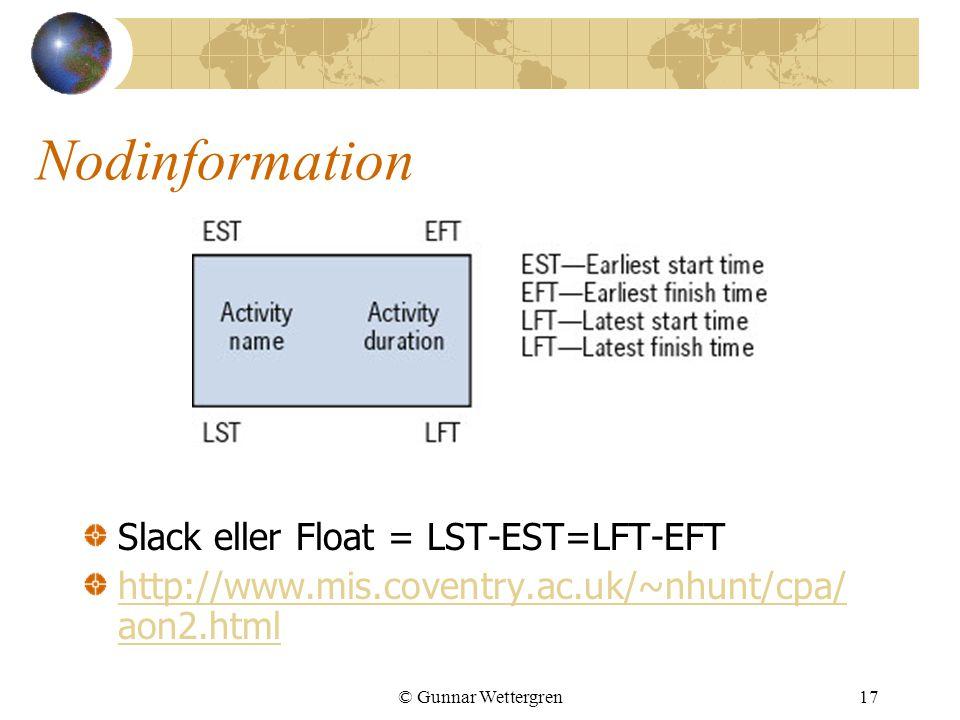 © Gunnar Wettergren17 Nodinformation Slack eller Float = LST-EST=LFT-EFT http://www.mis.coventry.ac.uk/~nhunt/cpa/ aon2.html