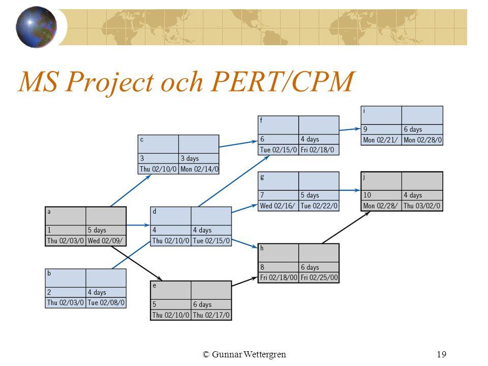 © Gunnar Wettergren19 MS Project och PERT/CPM