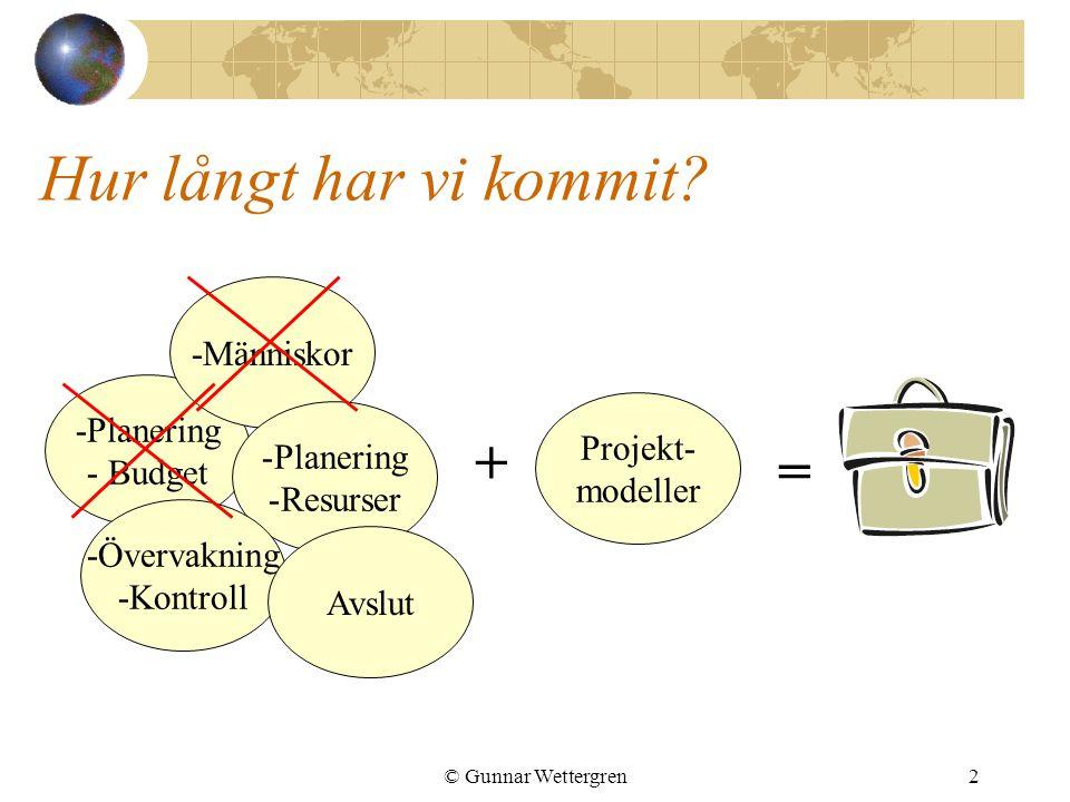 © Gunnar Wettergren2 Hur långt har vi kommit? -Planering - Budget -Människor -Planering -Resurser -Övervakning -Kontroll Avslut + Projekt- modeller =