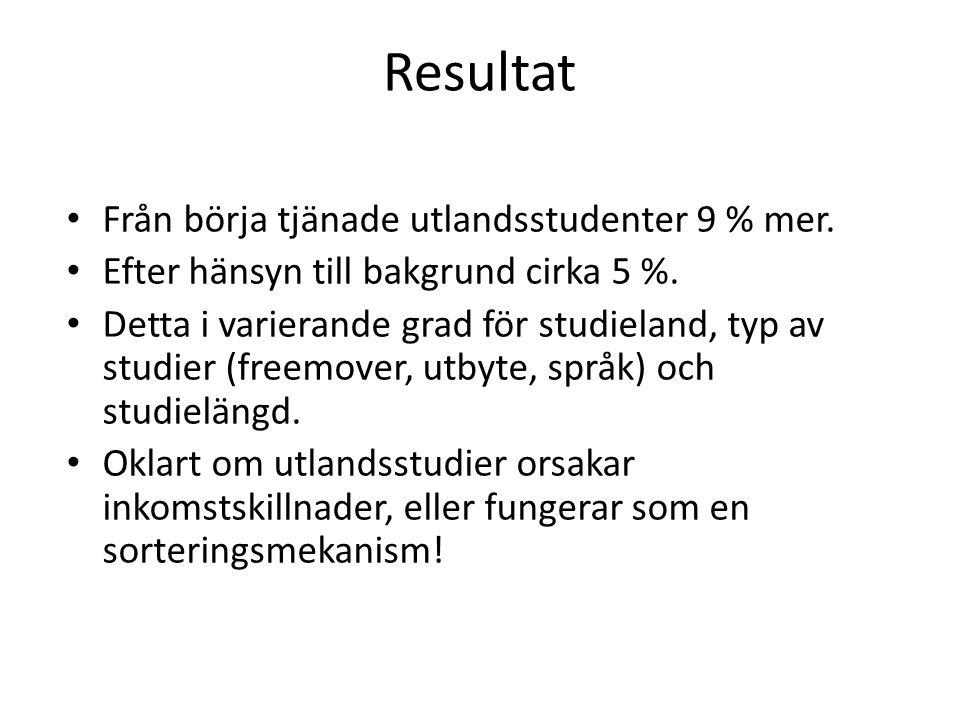 Resultat Från börja tjänade utlandsstudenter 9 % mer.