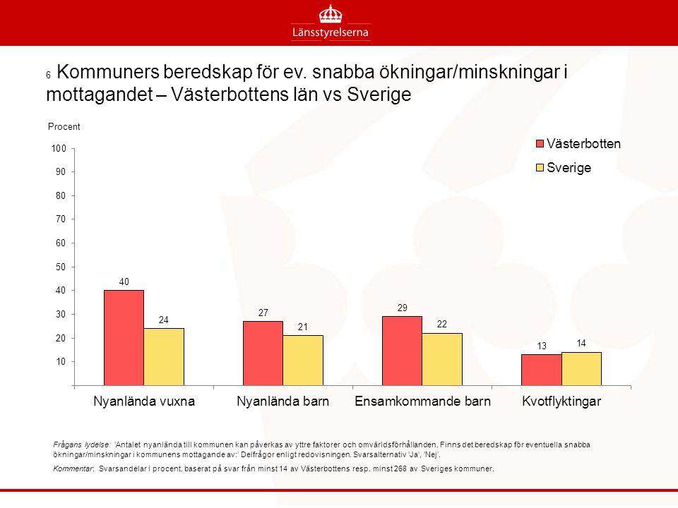 (30) Kommuners anordnande av sfi-utbildning – Västerbottens län vs Sverige Frågans lydelse: 'Hur anordnar kommunen sfi-utbildning.