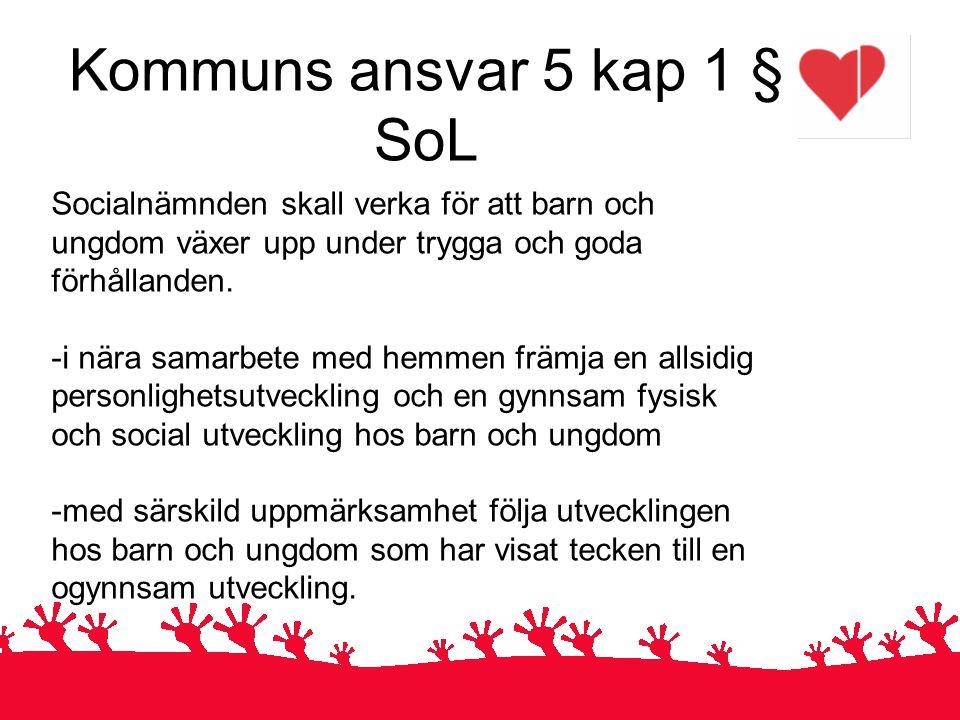 Kommuns ansvar 5 kap 1 § SoL Socialnämnden skall verka för att barn och ungdom växer upp under trygga och goda förhållanden. -i nära samarbete med hem