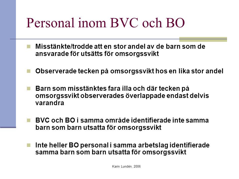 Karin Lundén, 2006 Personal inom BVC och BO Misstänkte/trodde att en stor andel av de barn som de ansvarade för utsätts för omsorgssvikt Observerade tecken på omsorgssvikt hos en lika stor andel Barn som misstänktes fara illa och där tecken på omsorgssvikt observerades överlappade endast delvis varandra BVC och BO i samma område identifierade inte samma barn som barn utsatta för omsorgssvikt Inte heller BO personal i samma arbetslag identifierade samma barn som barn utsatta för omsorgssvikt