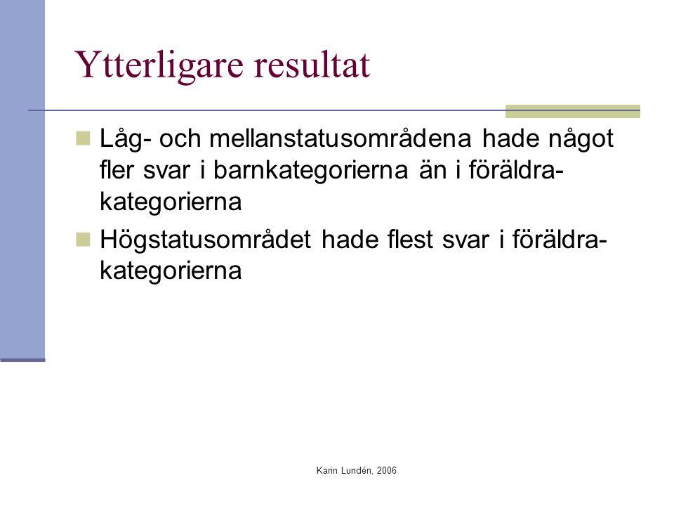 Karin Lundén, 2006 Ytterligare resultat Låg- och mellanstatusområdena hade något fler svar i barnkategorierna än i föräldra- kategorierna Högstatusområdet hade flest svar i föräldra- kategorierna