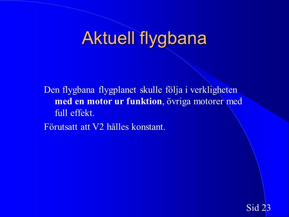 Sid 23 Aktuell flygbana Den flygbana flygplanet skulle följa i verkligheten med en motor ur funktion, övriga motorer med full effekt.