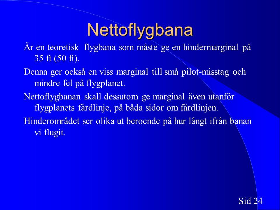 Sid 24 Nettoflygbana Är en teoretisk flygbana som måste ge en hindermarginal på 35 ft (50 ft).