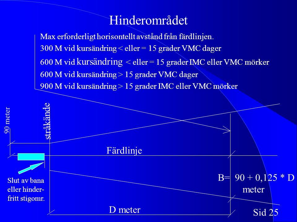 Sid 25 Hinderområdet Max erforderligt horisontellt avstånd från färdlinjen.