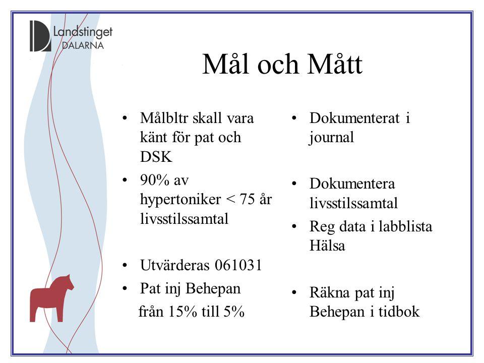 Mål och Mått Målbltr skall vara känt för pat och DSK 90% av hypertoniker < 75 år livsstilssamtal Utvärderas 061031 Pat inj Behepan från 15% till 5% Dokumenterat i journal Dokumentera livsstilssamtal Reg data i labblista Hälsa Räkna pat inj Behepan i tidbok