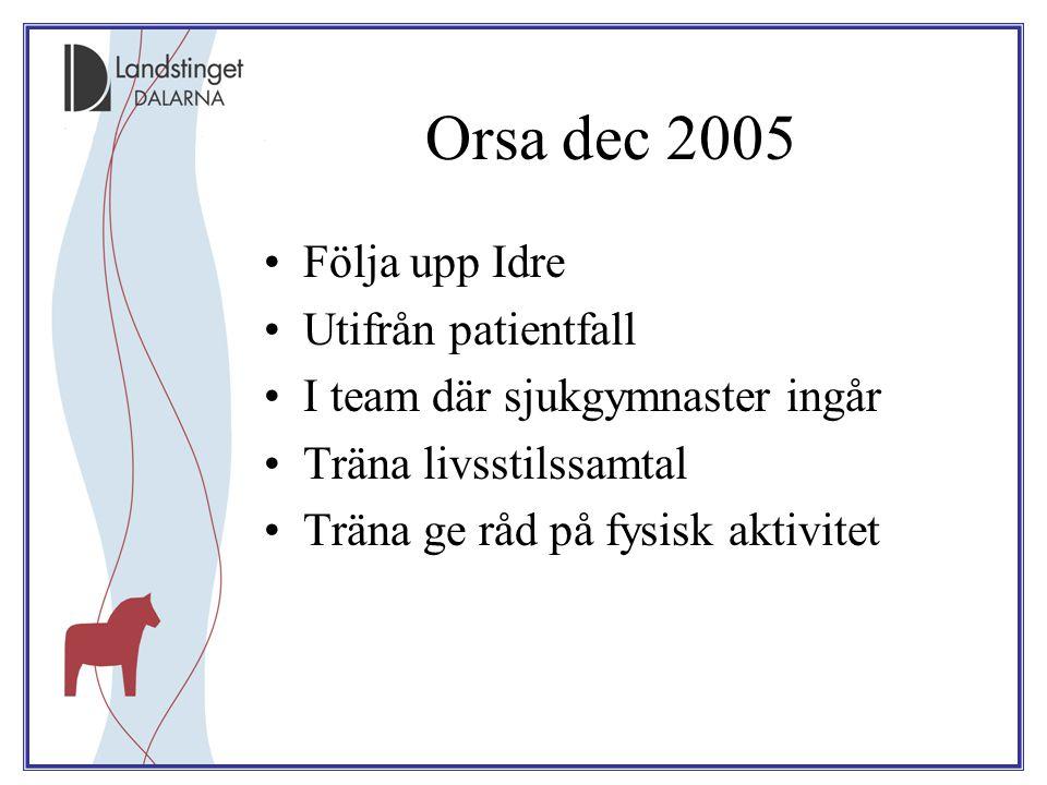 Orsa dec 2005 Följa upp Idre Utifrån patientfall I team där sjukgymnaster ingår Träna livsstilssamtal Träna ge råd på fysisk aktivitet