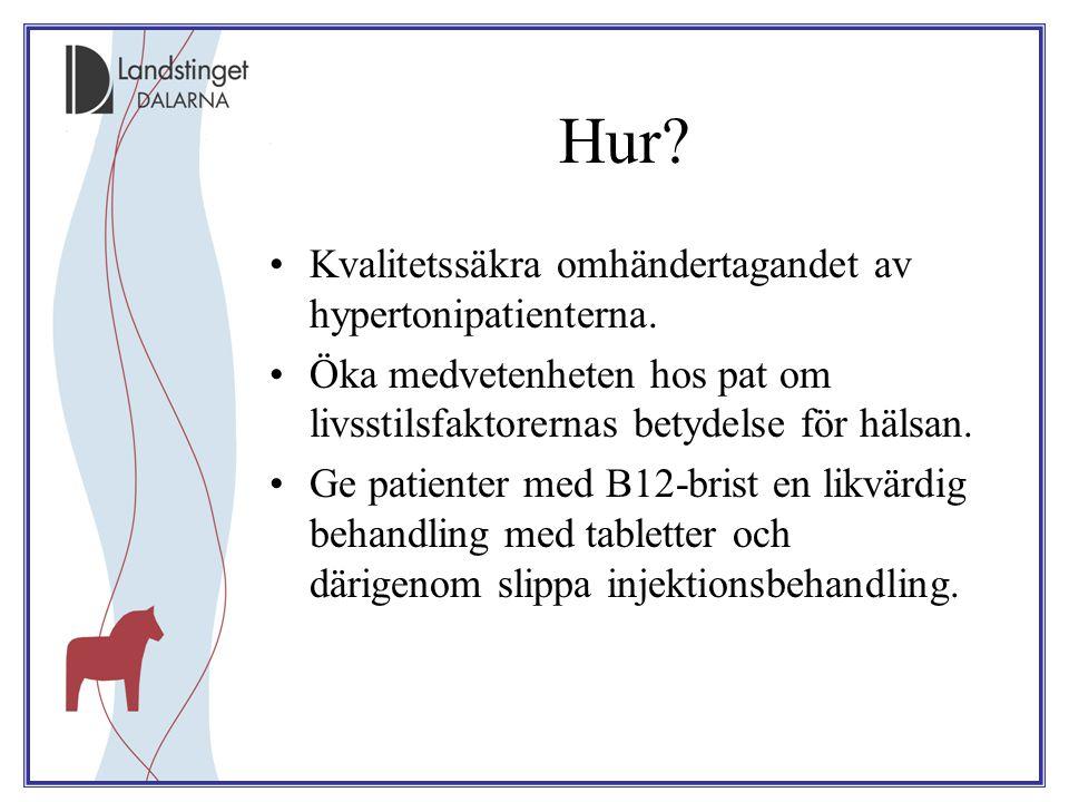 Hur.Kvalitetssäkra omhändertagandet av hypertonipatienterna.
