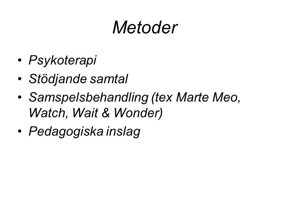 Metoder Psykoterapi Stödjande samtal Samspelsbehandling (tex Marte Meo, Watch, Wait & Wonder) Pedagogiska inslag