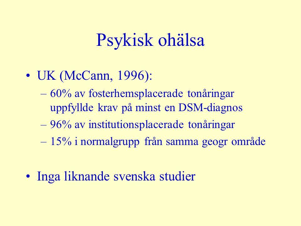 Psykisk ohälsa UK (McCann, 1996): –60% av fosterhemsplacerade tonåringar uppfyllde krav på minst en DSM-diagnos –96% av institutionsplacerade tonåringar –15% i normalgrupp från samma geogr område Inga liknande svenska studier