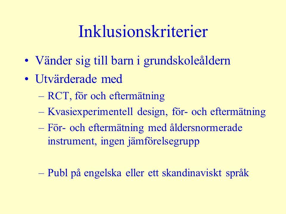 Inklusionskriterier Vänder sig till barn i grundskoleåldern Utvärderade med –RCT, för och eftermätning –Kvasiexperimentell design, för- och eftermätning –För- och eftermätning med åldersnormerade instrument, ingen jämförelsegrupp –Publ på engelska eller ett skandinaviskt språk