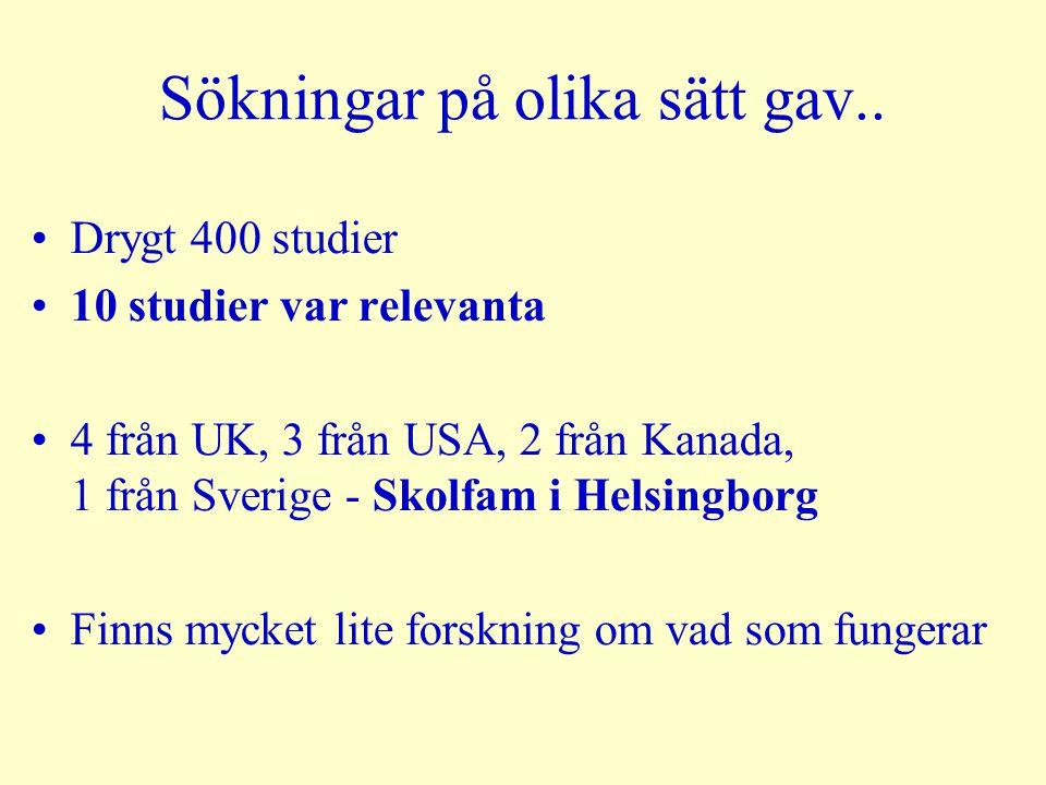 Sökningar på olika sätt gav.. Drygt 400 studier 10 studier var relevanta 4 från UK, 3 från USA, 2 från Kanada, 1 från Sverige - Skolfam i Helsingborg