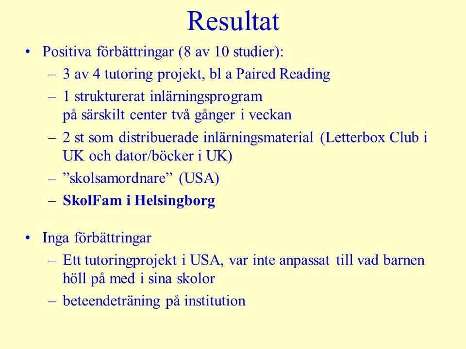 Resultat Positiva förbättringar (8 av 10 studier): –3 av 4 tutoring projekt, bl a Paired Reading –1 strukturerat inlärningsprogram på särskilt center två gånger i veckan –2 st som distribuerade inlärningsmaterial (Letterbox Club i UK och dator/böcker i UK) – skolsamordnare (USA) –SkolFam i Helsingborg Inga förbättringar –Ett tutoringprojekt i USA, var inte anpassat till vad barnen höll på med i sina skolor –beteendeträning på institution