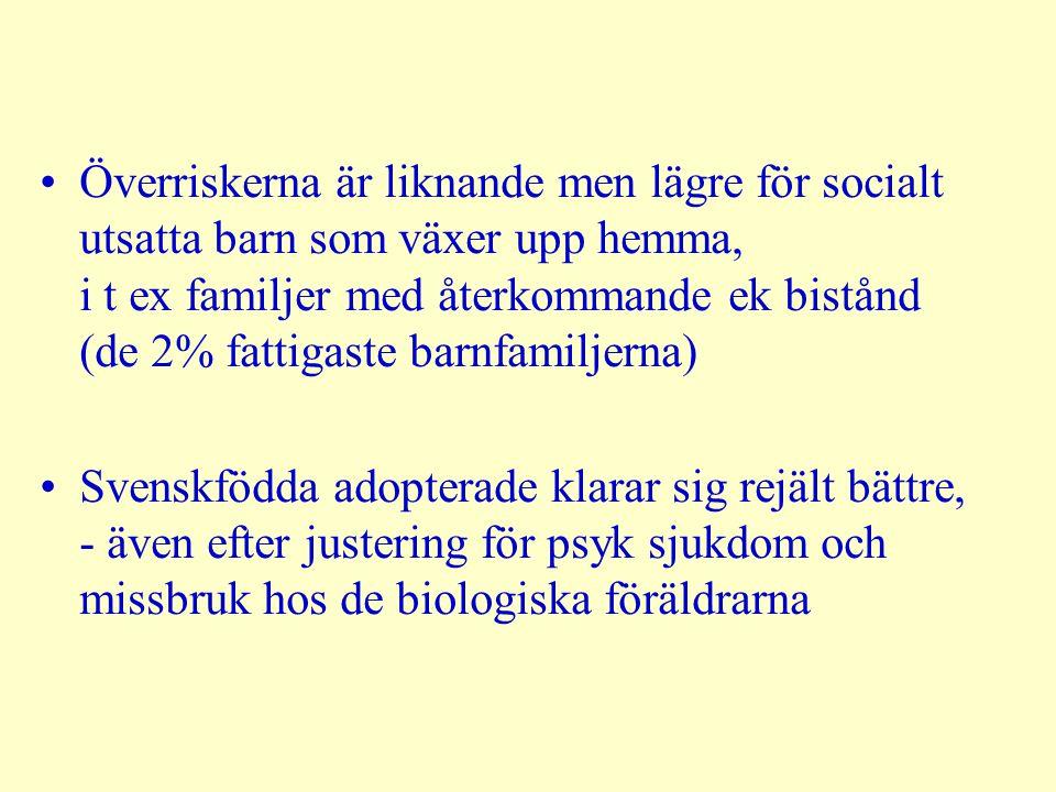 RR Just för kön/ålder Barn som växer upp i familjehem6.4 Barn som växer upp i familjer med återkommande ek bistånd3.6 Barn med psykiskt sjuka föräldrar3.0 Barn med låga el ofullständiga betyg i åk 92.5 - 3.0 Barn som får insatser av socialtjänsten före tonåren men som växer upp hemma 2.5 Svenskfödda adopterade2.6 Utlandsfödda adopterade1,9 Barn som växer upp i familjer med kortvarigt ek bistånd2.2 Barn från ensamförälderfamiljer2.0 Barn från familjer med mycket låg inkomst men utan ek biståndi.s.