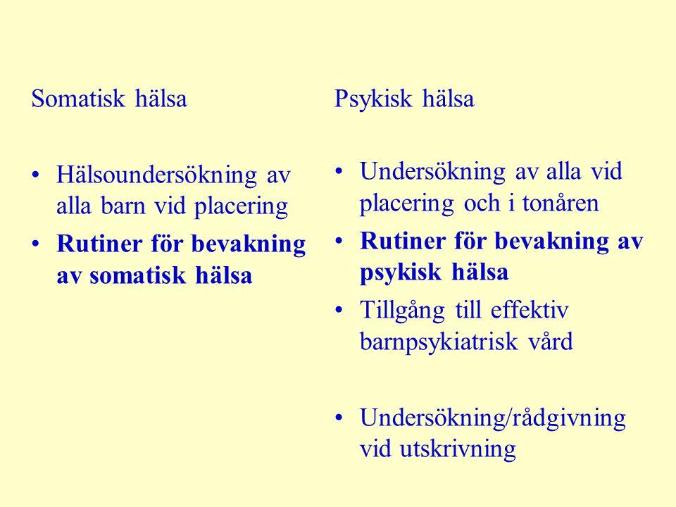 Somatisk hälsa Hälsoundersökning av alla barn vid placering Rutiner för bevakning av somatisk hälsa Psykisk hälsa Undersökning av alla vid placering o