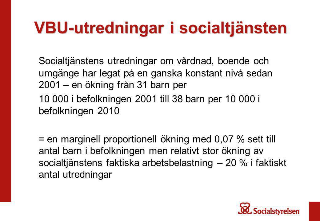 VBU-utredningar i socialtjänsten Socialtjänstens utredningar om vårdnad, boende och umgänge har legat på en ganska konstant nivå sedan 2001 – en öknin