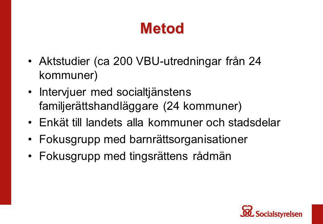 Metod Aktstudier (ca 200 VBU-utredningar från 24 kommuner) Intervjuer med socialtjänstens familjerättshandläggare (24 kommuner) Enkät till landets all