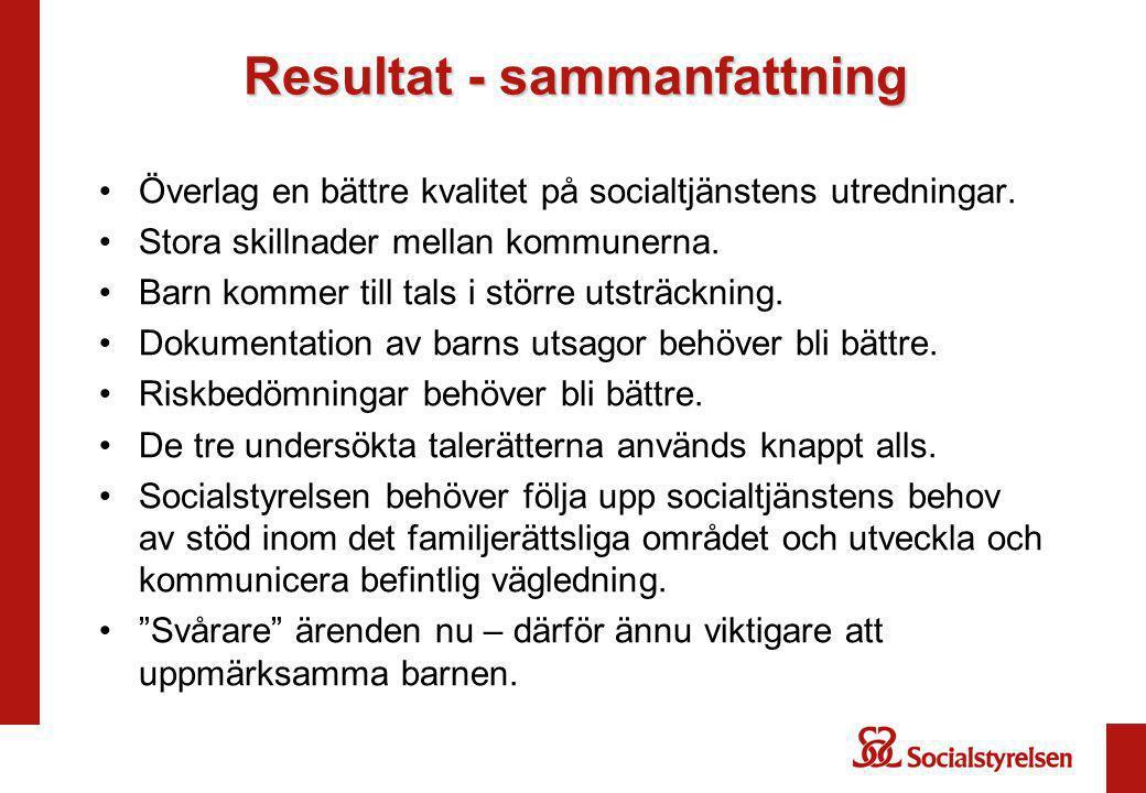 Resultat - sammanfattning Överlag en bättre kvalitet på socialtjänstens utredningar. Stora skillnader mellan kommunerna. Barn kommer till tals i störr