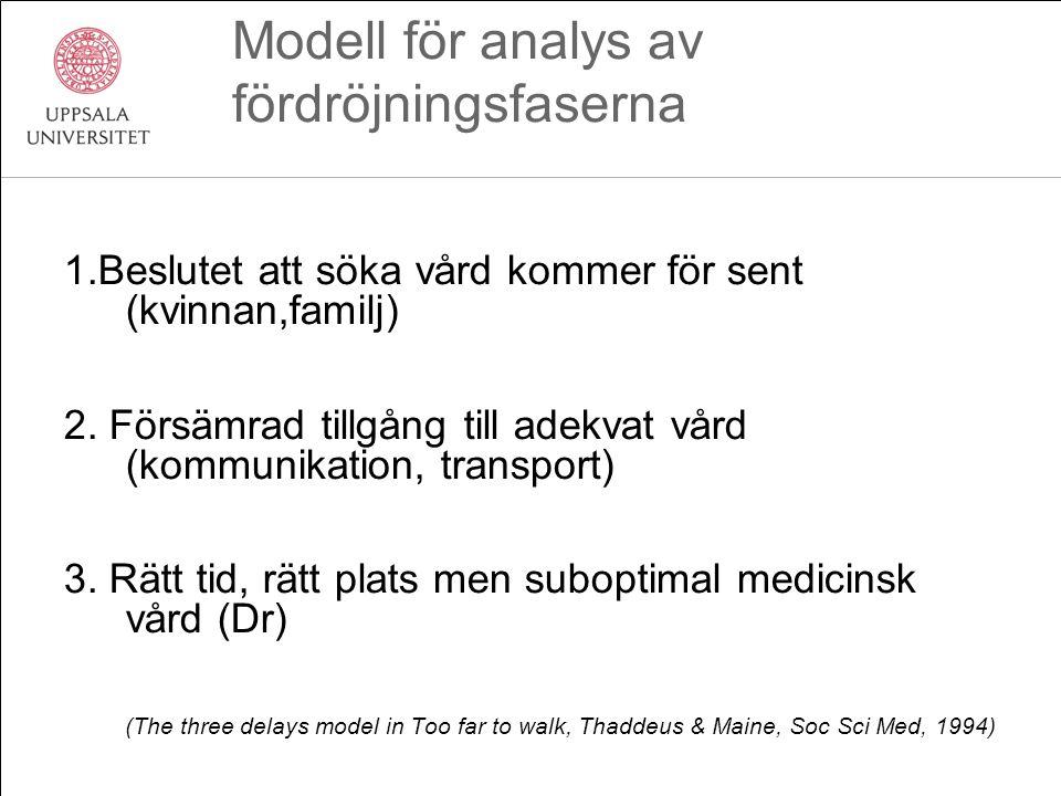 Modell för analys av fördröjningsfaserna 1.Beslutet att söka vård kommer för sent (kvinnan,familj) 2. Försämrad tillgång till adekvat vård (kommunikat