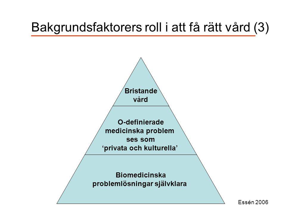 Bakgrundsfaktorers roll i att få rätt vård (3) Essén 2006