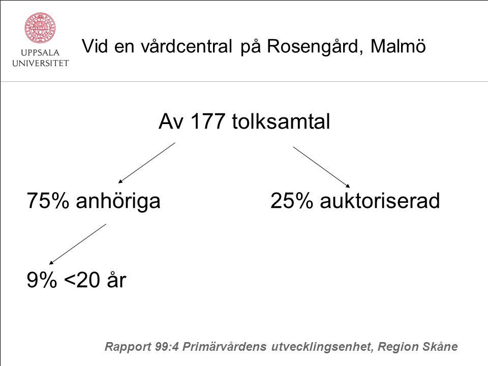 Vid en vårdcentral på Rosengård, Malmö Av 177 tolksamtal 75% anhöriga25% auktoriserad 9% <20 år Rapport 99:4 Primärvårdens utvecklingsenhet, Region Sk
