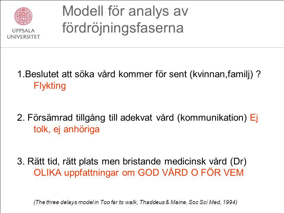 Modell för analys av fördröjningsfaserna 1.Beslutet att söka vård kommer för sent (kvinnan,familj) ? Flykting 2. Försämrad tillgång till adekvat vård