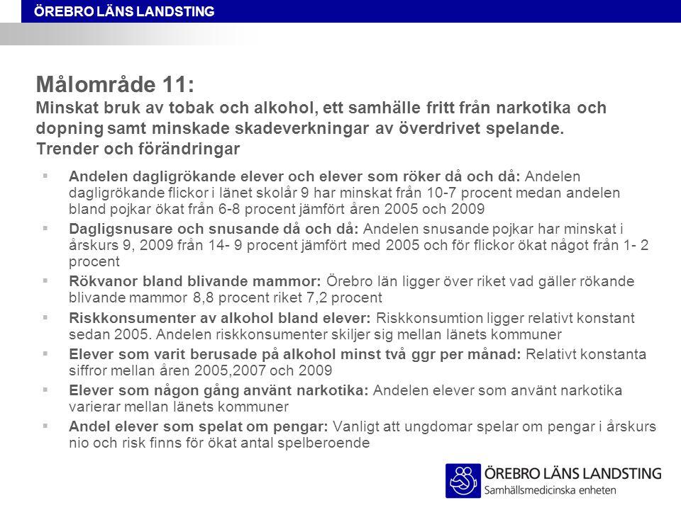ÖREBRO LÄNS LANDSTING Målområde 11: Minskat bruk av tobak och alkohol, ett samhälle fritt från narkotika och dopning samt minskade skadeverkningar av överdrivet spelande.