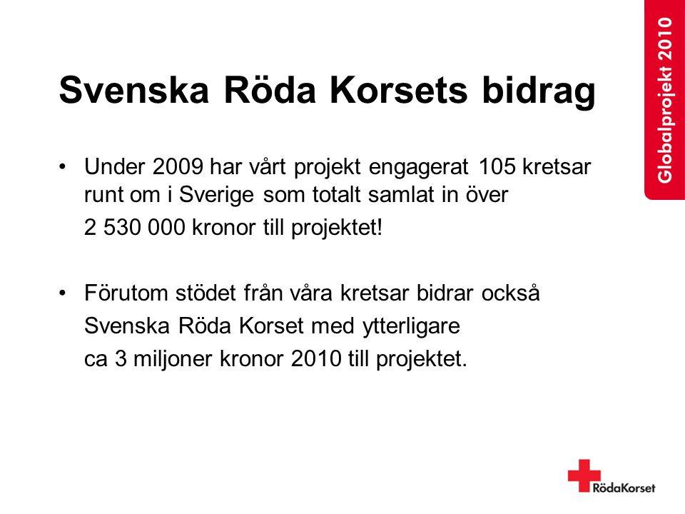 Svenska Röda Korsets bidrag Under 2009 har vårt projekt engagerat 105 kretsar runt om i Sverige som totalt samlat in över 2 530 000 kronor till projektet.