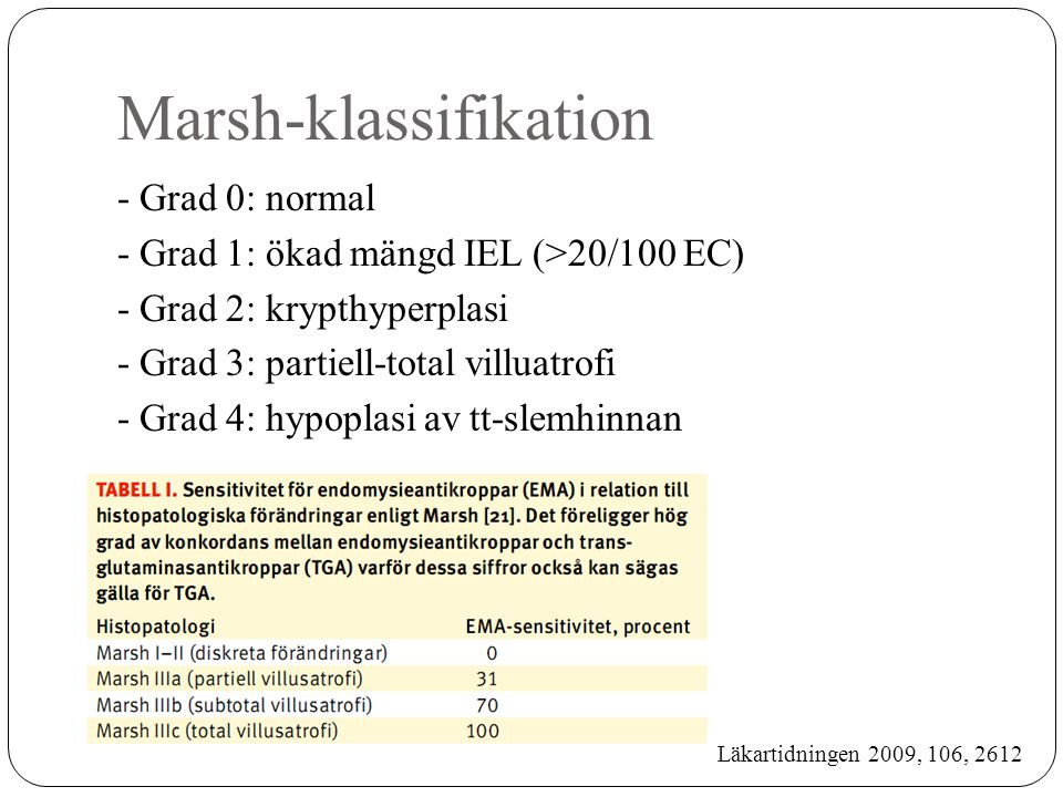 Marsh-klassifikation - Grad 0: normal - Grad 1: ökad mängd IEL (>20/100 EC) - Grad 2: krypthyperplasi - Grad 3: partiell-total villuatrofi - Grad 4: h