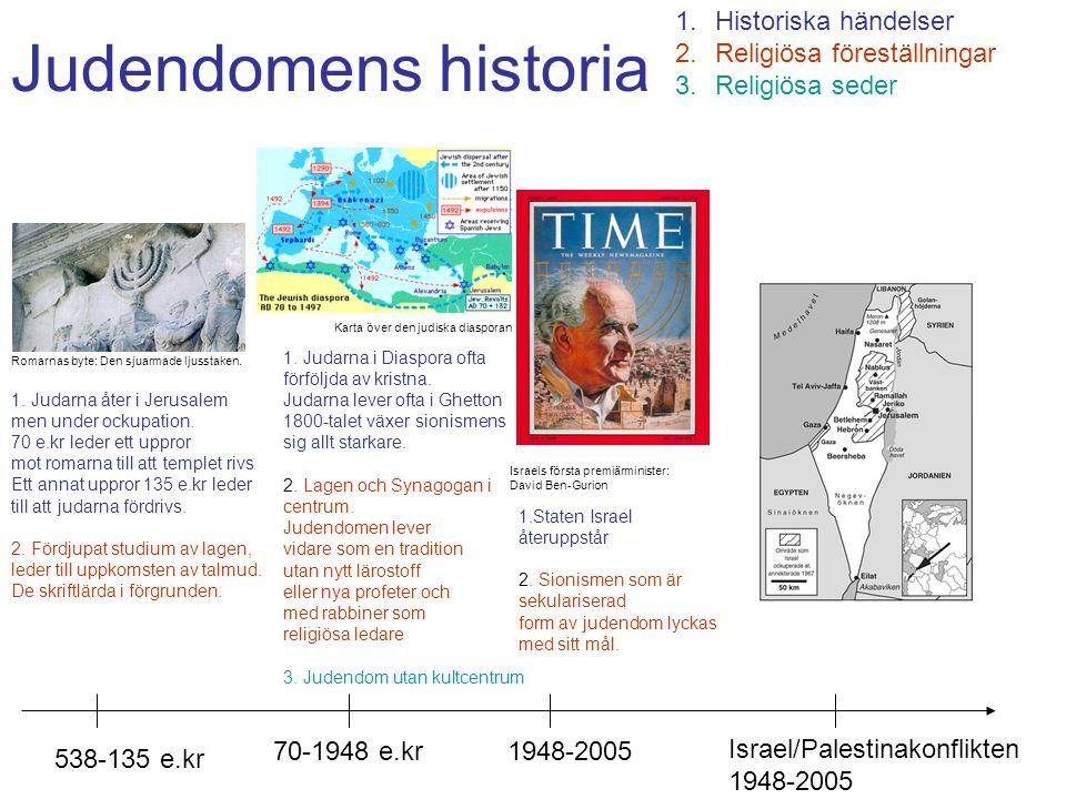 Judendomens historia 1.Historiska händelser 2.Religiösa föreställningar 3.Religiösa seder 538-135 e.kr 70-1948 e.kr1948-2005 Israel/Palestinakonflikte