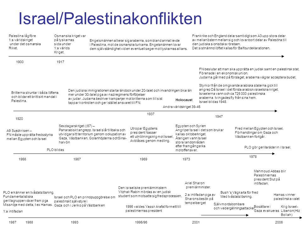 Israel/Palestinakonflikten 19001917 Palestina låg före 1:a världskriget under det osmanska Riket. Osmanska kriget var på tyskarnas sida under 1:a värl