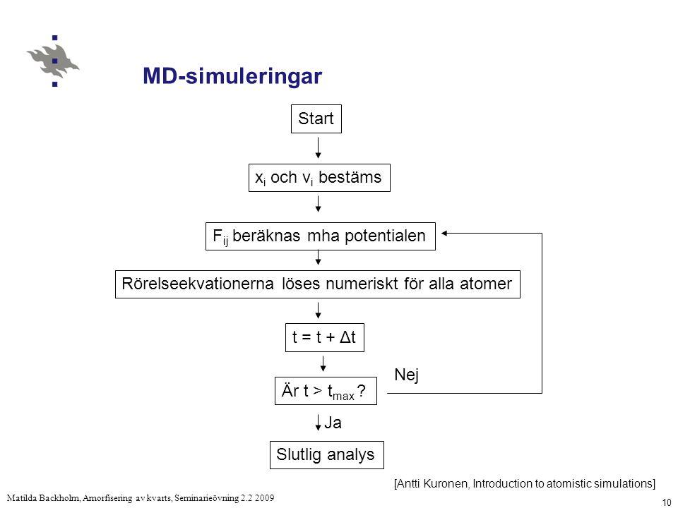 10 Matilda Backholm, Amorfisering av kvarts, Seminarieövning 2.2 2009 MD-simuleringar Start x i och v i bestäms F ij beräknas mha potentialen Rörelseekvationerna löses numeriskt för alla atomer t = t + Δt Är t > t max .