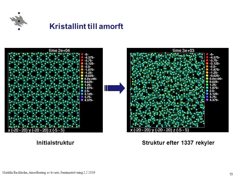 19 Matilda Backholm, Amorfisering av kvarts, Seminarieövning 2.2 2009 Kristallint till amorft InitialstrukturStruktur efter 1337 rekyler