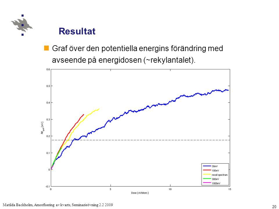 20 Matilda Backholm, Amorfisering av kvarts, Seminarieövning 2.2 2009 Resultat Graf över den potentiella energins förändring med avseende på energidosen (~rekylantalet).