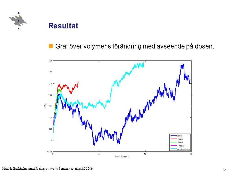 21 Matilda Backholm, Amorfisering av kvarts, Seminarieövning 2.2 2009 Resultat Graf över volymens förändring med avseende på dosen.