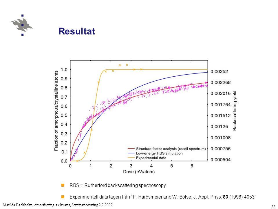 22 Matilda Backholm, Amorfisering av kvarts, Seminarieövning 2.2 2009 Resultat RBS = Rutherford backscattering spectroscopy Experimentell data tagen från F.