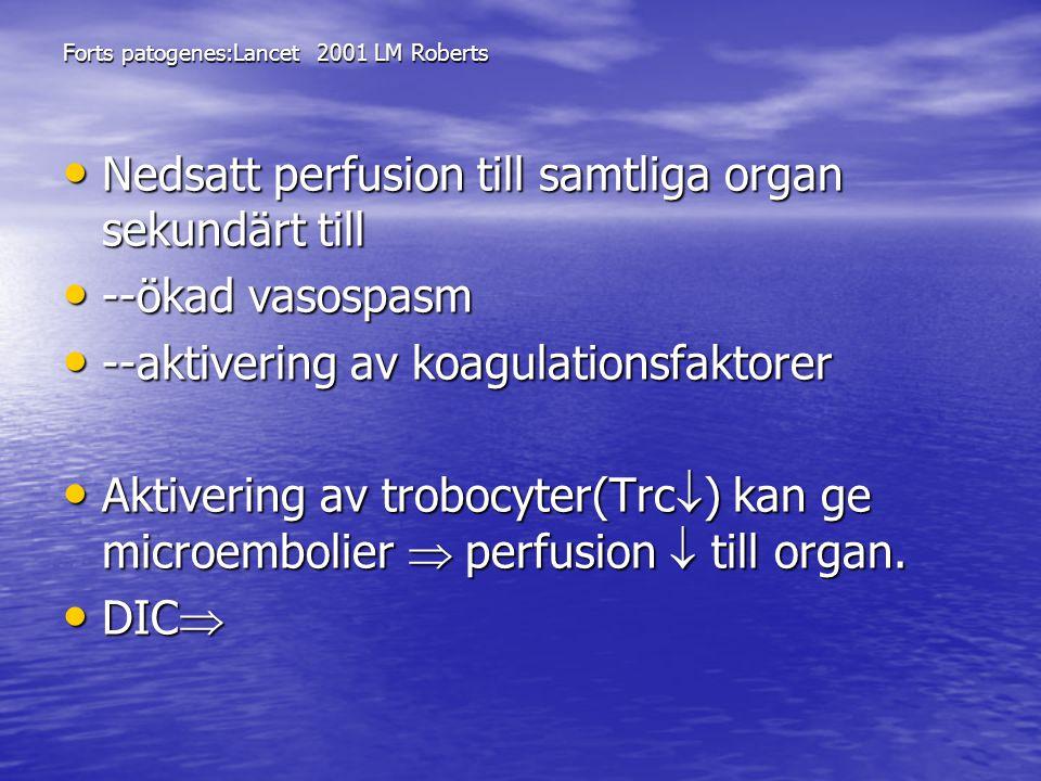 Forts patogenes:Lancet 2001 LM Roberts Nedsatt perfusion till samtliga organ sekundärt till Nedsatt perfusion till samtliga organ sekundärt till --ökad vasospasm --ökad vasospasm --aktivering av koagulationsfaktorer --aktivering av koagulationsfaktorer Aktivering av trobocyter(Trc  ) kan ge microembolier  perfusion  till organ.