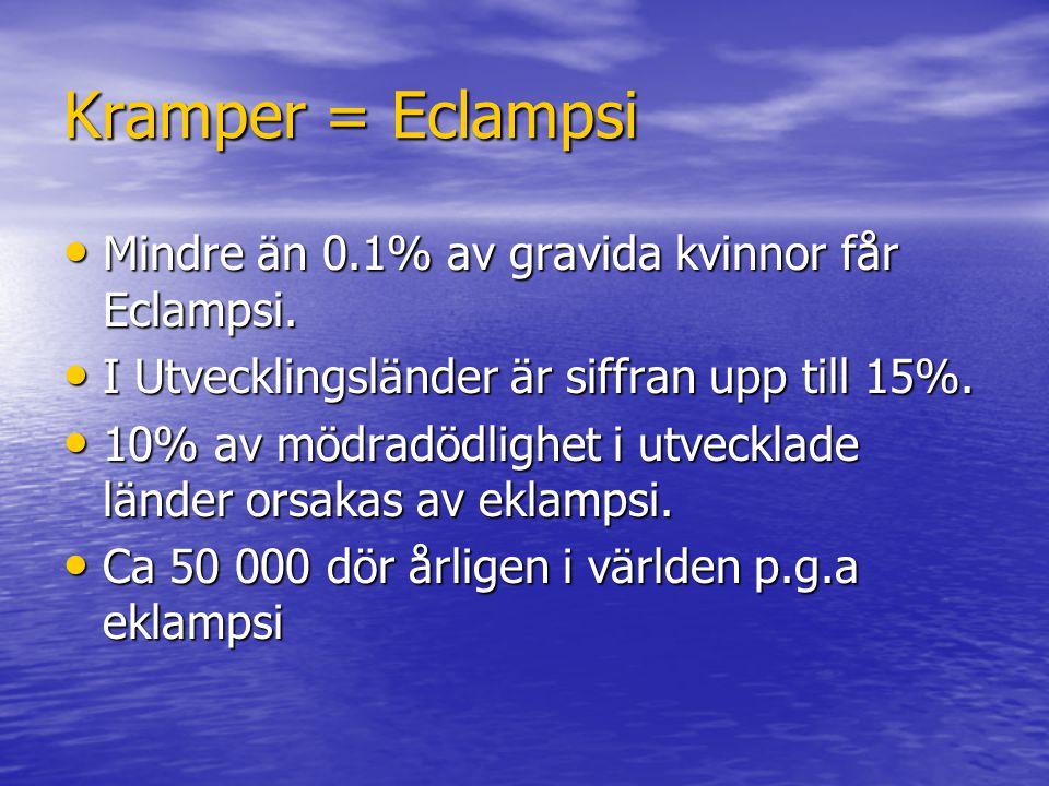 Kramper = Eclampsi Mindre än 0.1% av gravida kvinnor får Eclampsi. Mindre än 0.1% av gravida kvinnor får Eclampsi. I Utvecklingsländer är siffran upp