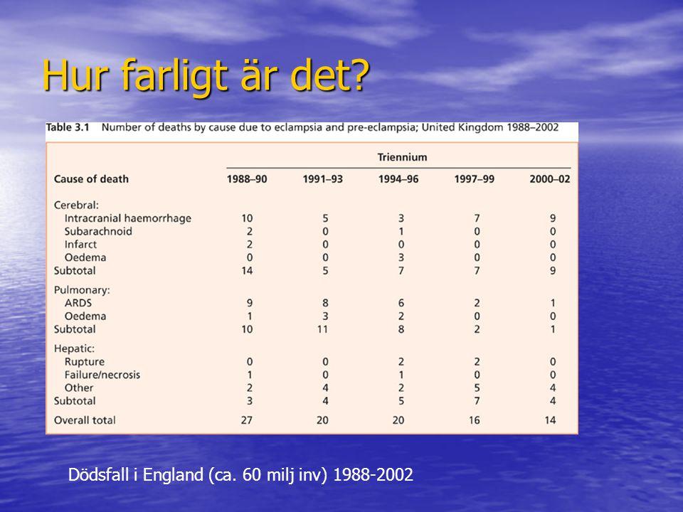 Hur farligt är det? Dödsfall i England (ca. 60 milj inv) 1988-2002