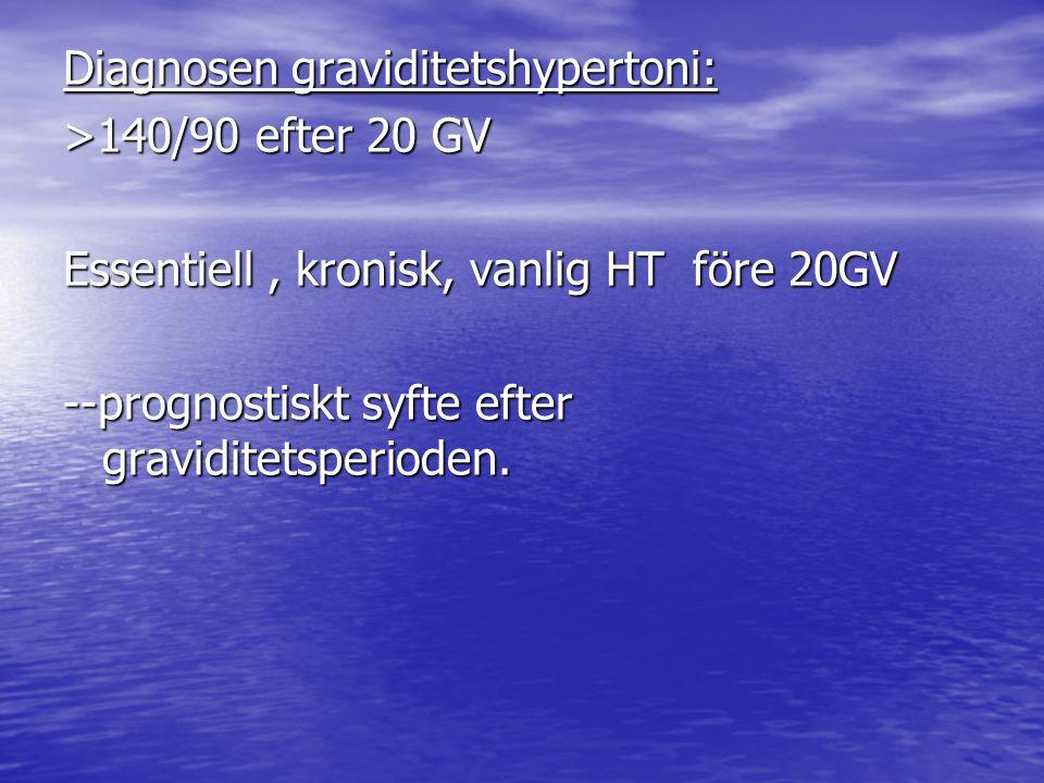 Diagnosen graviditetshypertoni: >140/90 efter 20 GV Essentiell, kronisk, vanlig HT före 20GV --prognostiskt syfte efter graviditetsperioden.