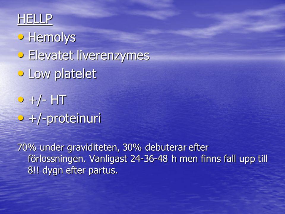 HELLP Hemolys Hemolys Elevatet liverenzymes Elevatet liverenzymes Low platelet Low platelet +/- HT +/- HT +/-proteinuri +/-proteinuri 70% under graviditeten, 30% debuterar efter förlossningen.