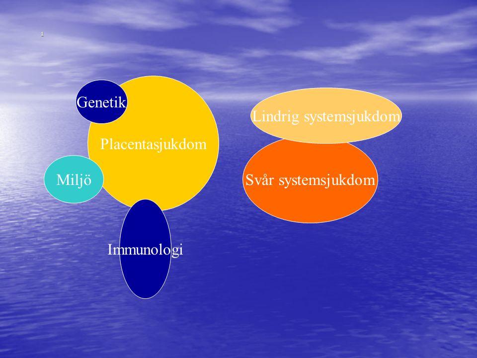 1 Placentasjukdom Svår systemsjukdom Lindrig systemsjukdom Genetik Immunologi Miljö