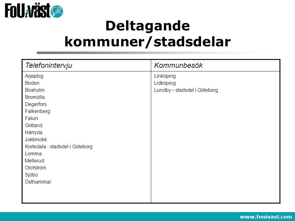 www.fouivast.com Deltagande kommuner/stadsdelar TelefonintervjuKommunbesök Arjeplog Boden Boxholm Bromölla Degerfors Falkenberg Falun Gotland Härryda