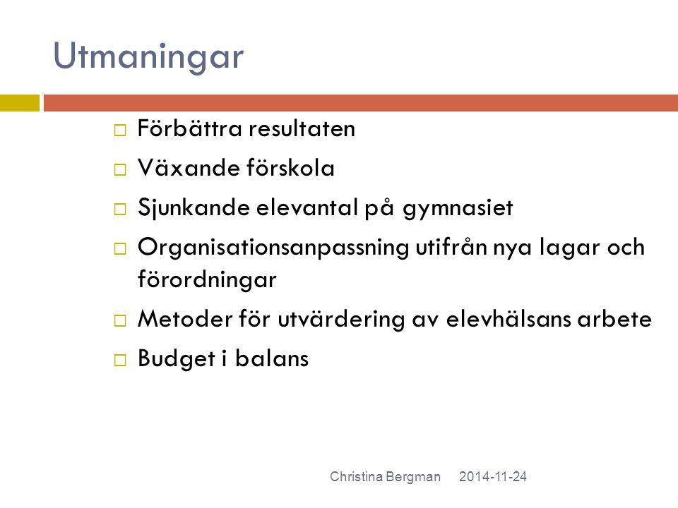 Utmaningar 2014-11-24Christina Bergman  Förbättra resultaten  Växande förskola  Sjunkande elevantal på gymnasiet  Organisationsanpassning utifrån