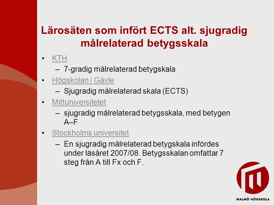 Lärosäten som infört ECTS alt. sjugradig målrelaterad betygsskala KTH –7-gradig målrelaterad betygskala Högskolan i Gävle –Sjugradig målrelaterad skal