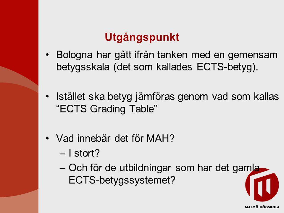 Utgångspunkt Bologna har gått ifrån tanken med en gemensam betygsskala (det som kallades ECTS-betyg).